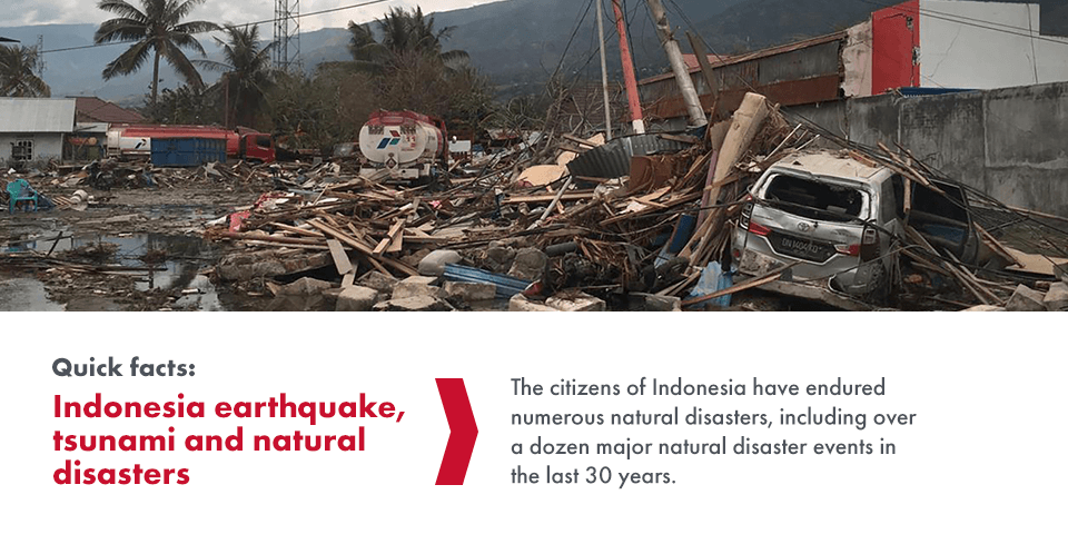 Quick facts: Indonesia earthquake, tsunami and natural disasters