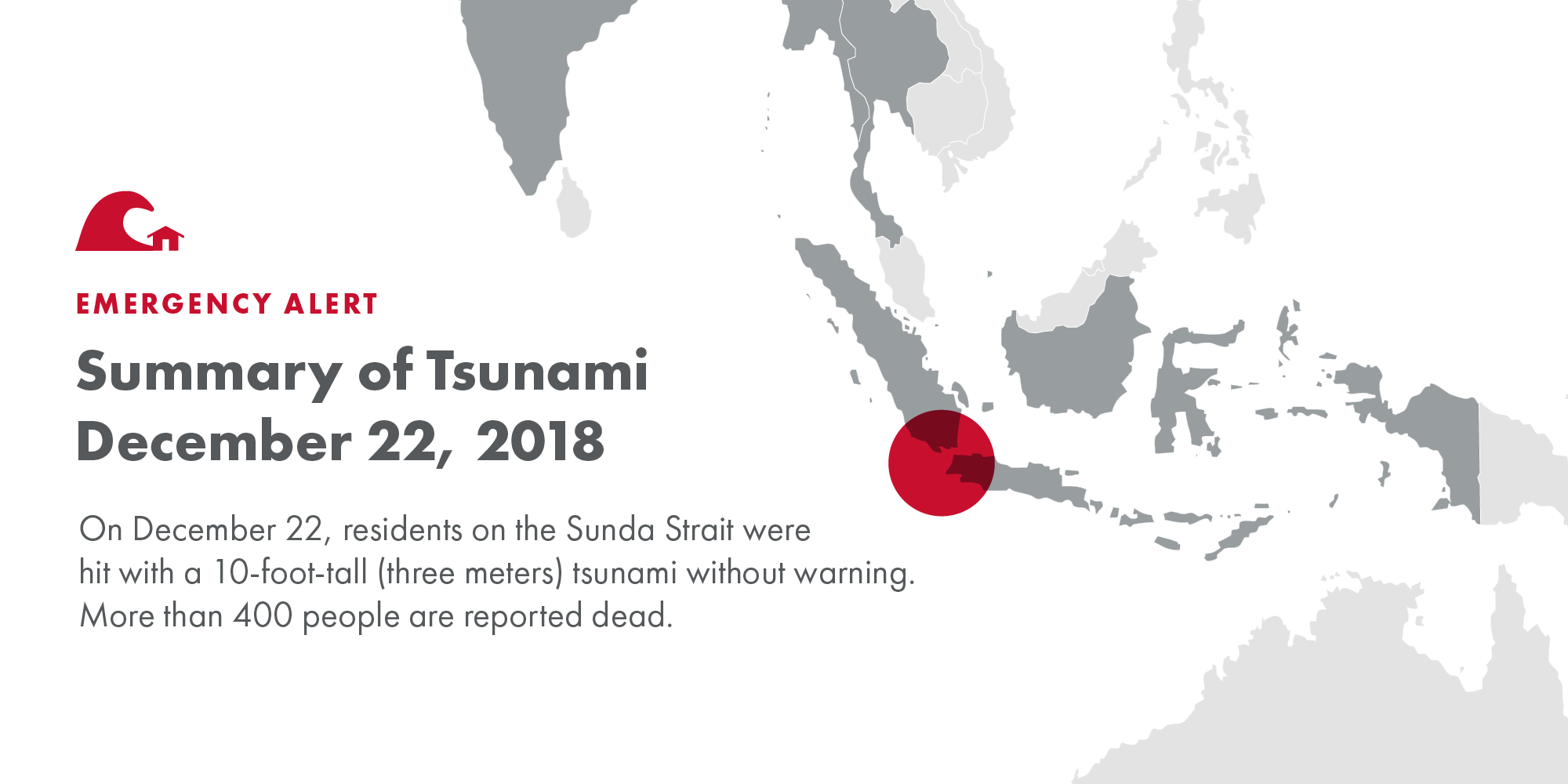 Summary of Tsunami December 22, 2018