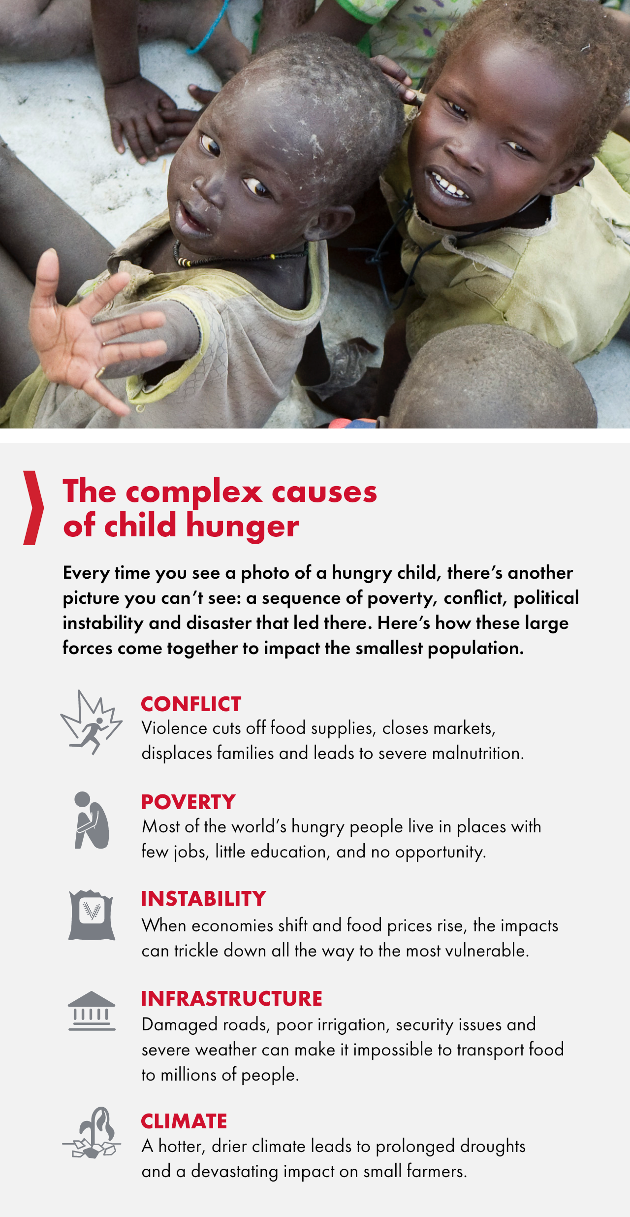 The complex causes of child hunger: conflict, poverty, instability, infrastructure, climate